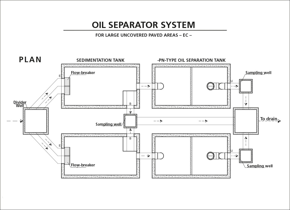 Oil separators for uncovered paved areas